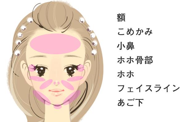 女性の顔にピンク色でBNLSが注射できる部位の説明がされています。額・コメカミ・小鼻・ホホ骨部・ホホ・フェイスライン・アゴ下が注入可能な部位です。