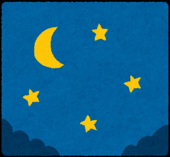 屋kン診療を始めるのでイメージの夜空の画像です。三日月と星が4つ描かれてます。